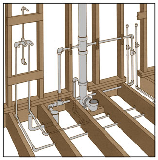 basement bathroom plumbing diagram