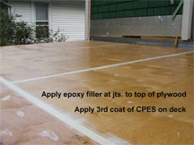 Finsh coat of CPES