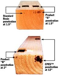 Resin penetration into wood